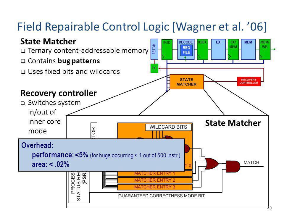 Field Repairable Control Logic [Wagner et al. '06]